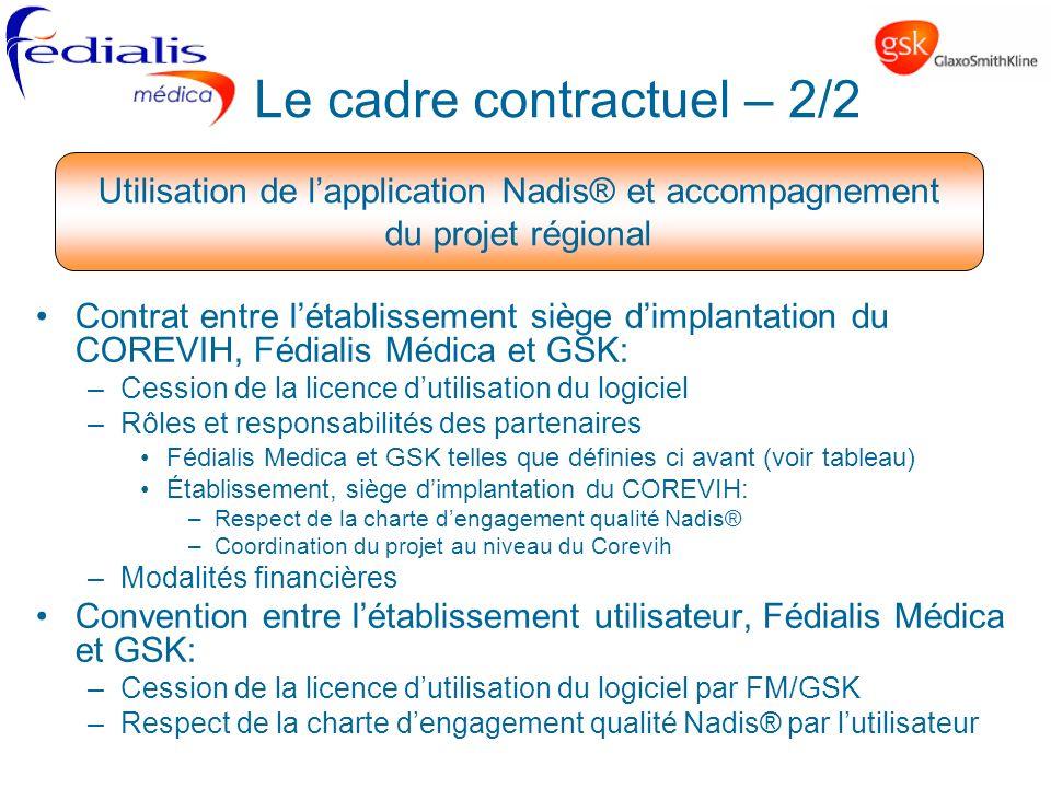 Le cadre contractuel – 2/2