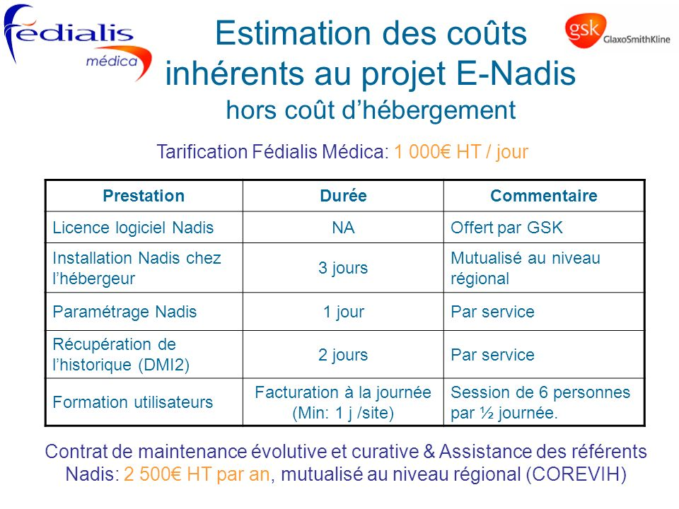 Estimation des coûts inhérents au projet E-Nadis hors coût d'hébergement