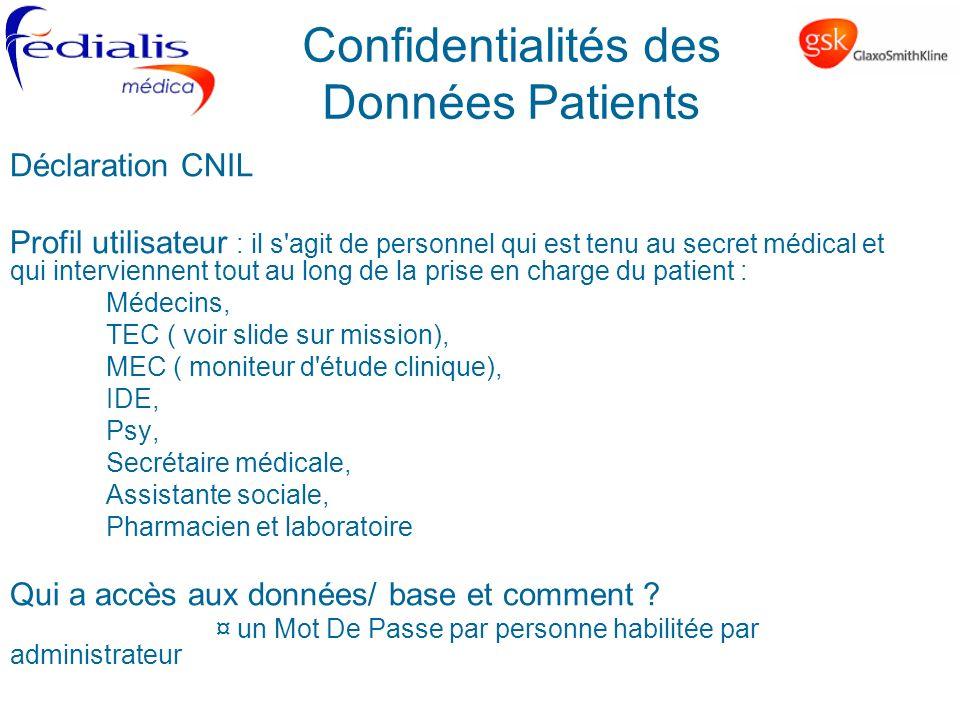 Confidentialités des Données Patients