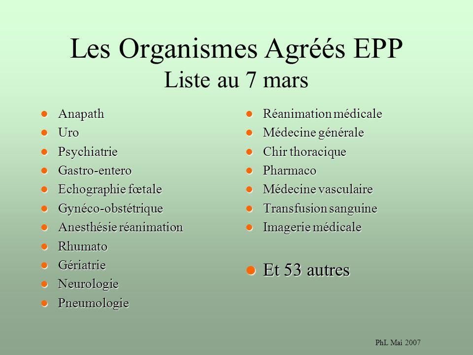 Les Organismes Agréés EPP Liste au 7 mars