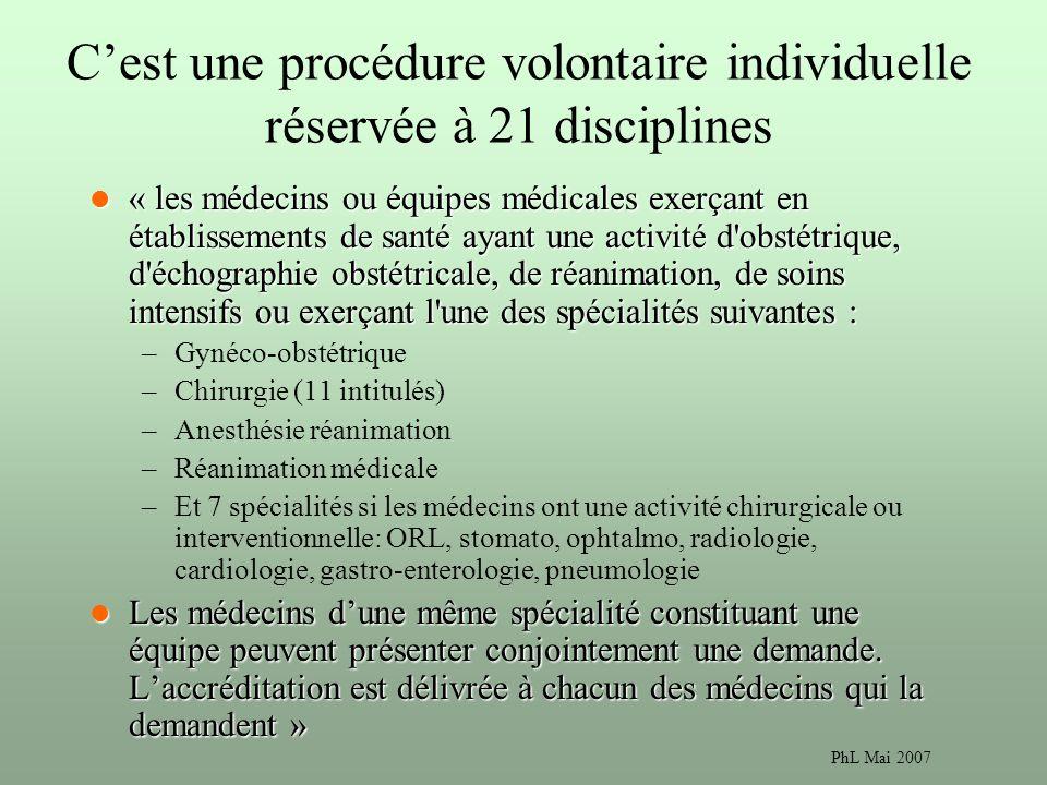 C'est une procédure volontaire individuelle réservée à 21 disciplines