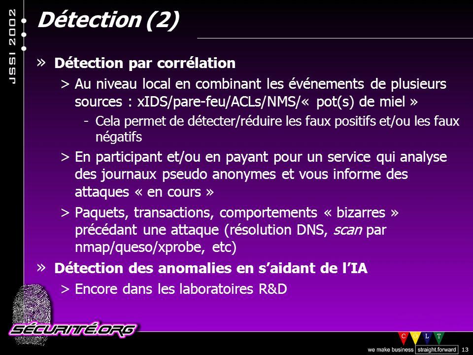Détection (2) Détection par corrélation