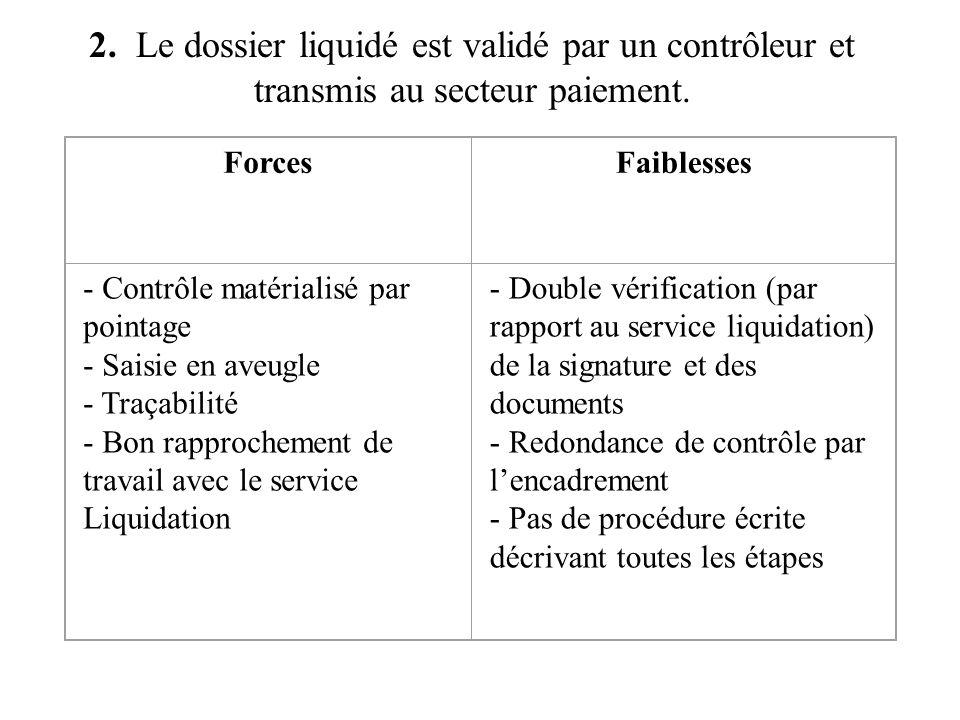 2. Le dossier liquidé est validé par un contrôleur et transmis au secteur paiement.