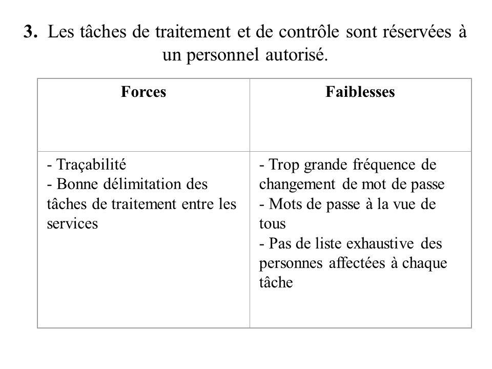 3. Les tâches de traitement et de contrôle sont réservées à un personnel autorisé.