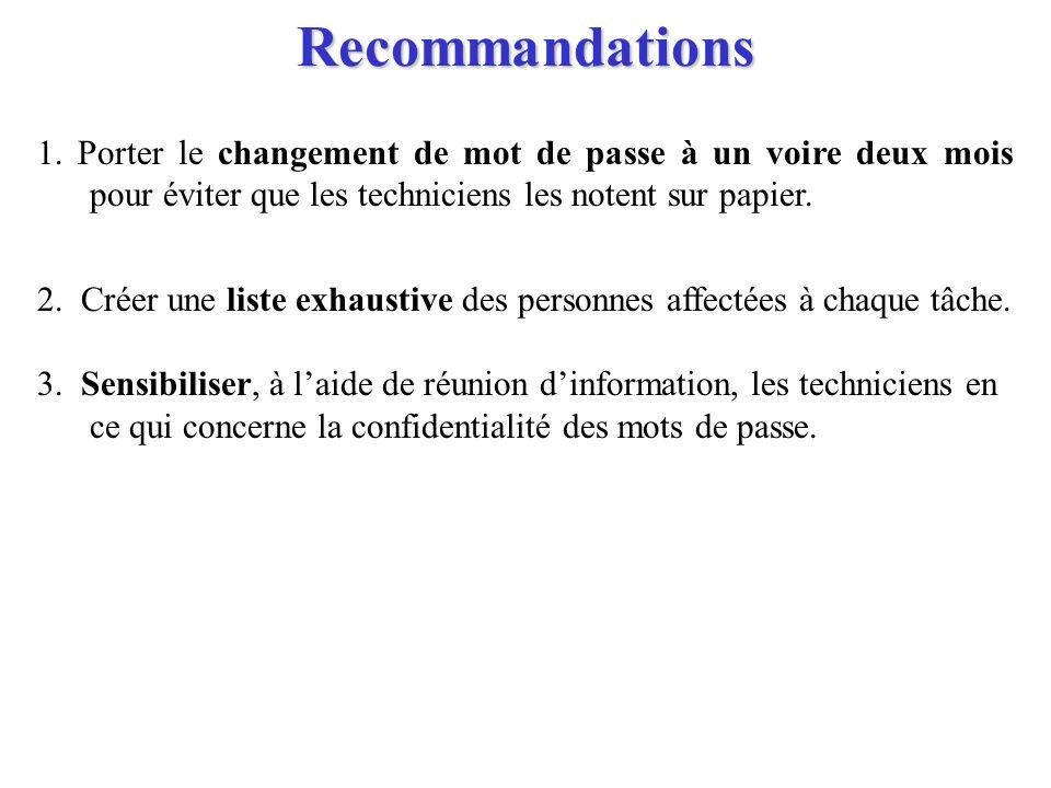 Recommandations 1. Porter le changement de mot de passe à un voire deux mois pour éviter que les techniciens les notent sur papier.