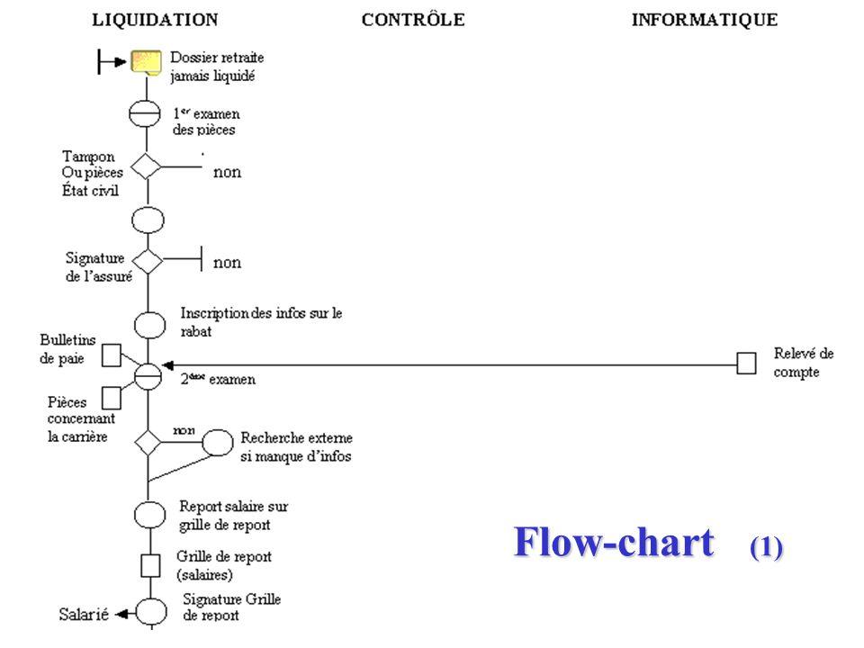 Flow-chart (1)