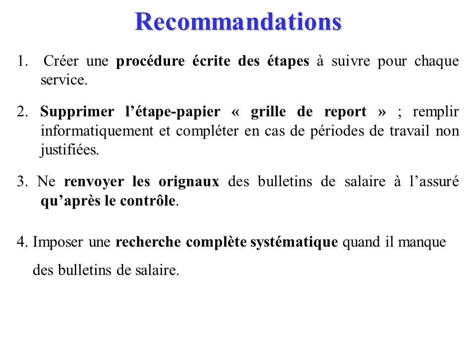 Recommandations 1. Créer une procédure écrite des étapes à suivre pour chaque service.