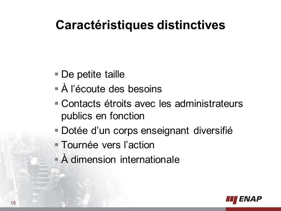 Caractéristiques distinctives