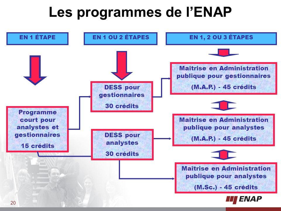 Les programmes de l'ENAP