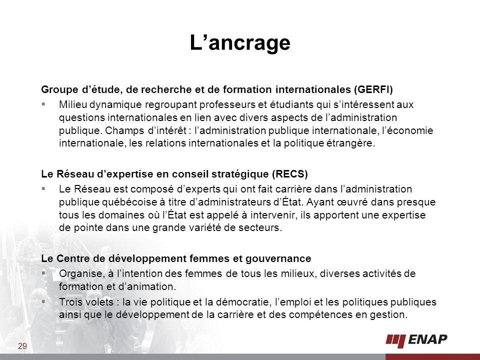 L'ancrage Groupe d'étude, de recherche et de formation internationales (GERFI)