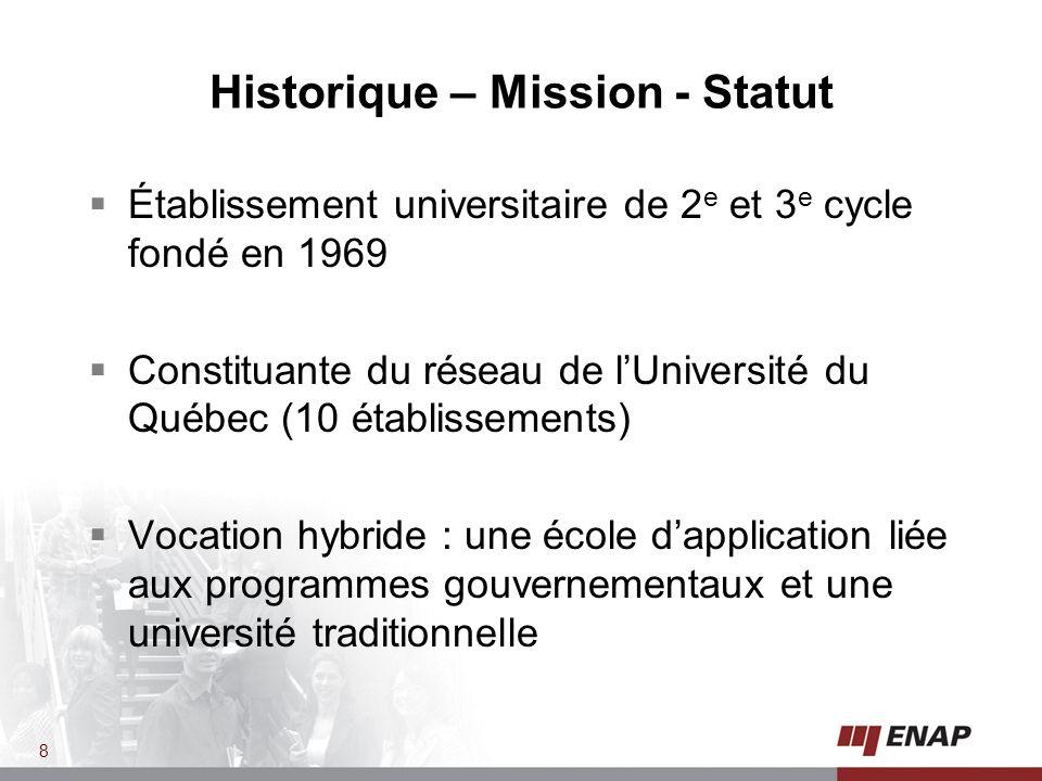 Historique – Mission - Statut