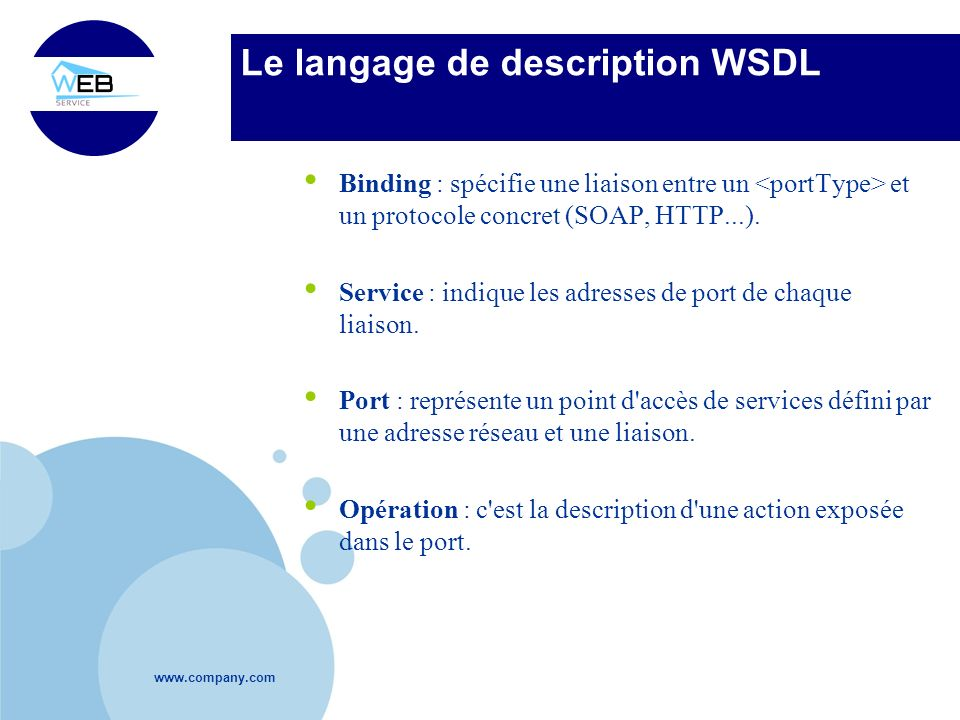 Le langage de description WSDL