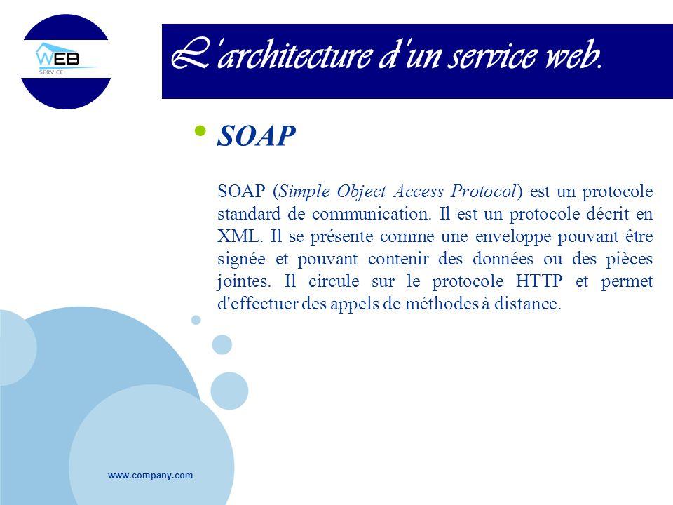 L'architecture d'un service web.