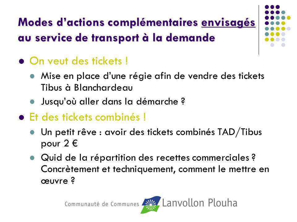 Modes d'actions complémentaires envisagés au service de transport à la demande