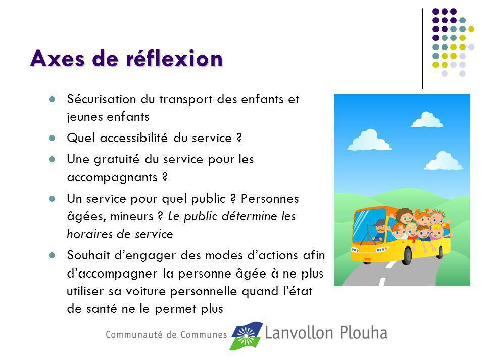 Axes de réflexion Sécurisation du transport des enfants et jeunes enfants. Quel accessibilité du service