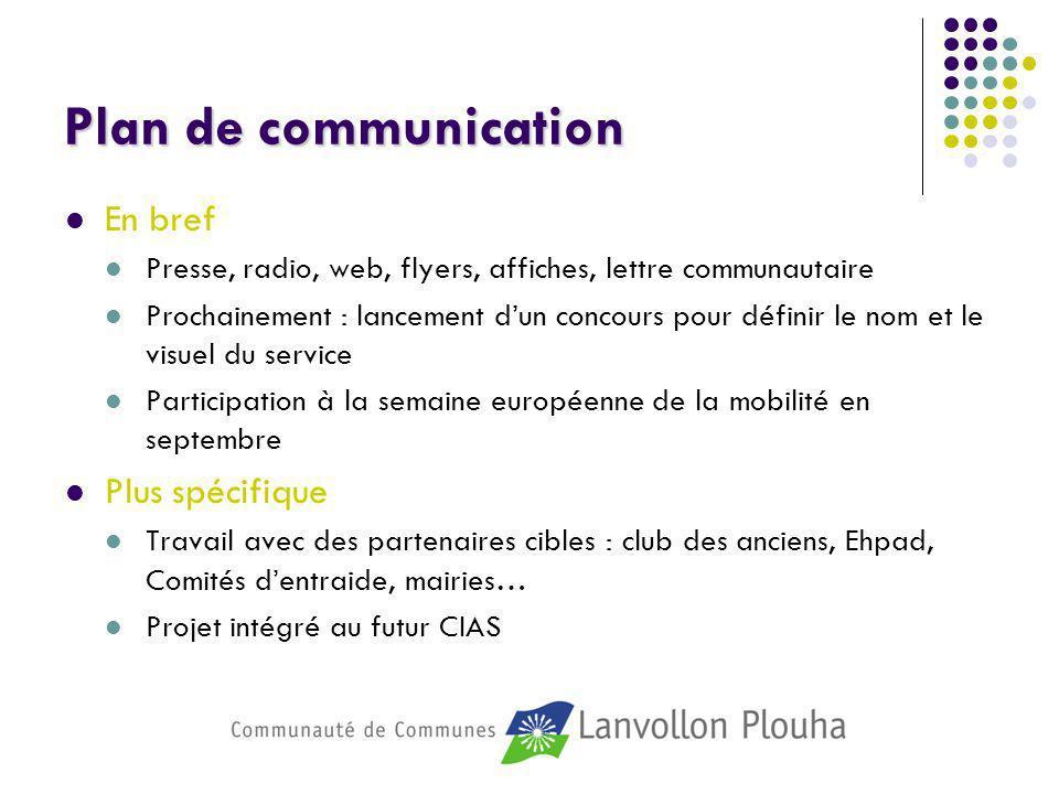 Plan de communication En bref Plus spécifique