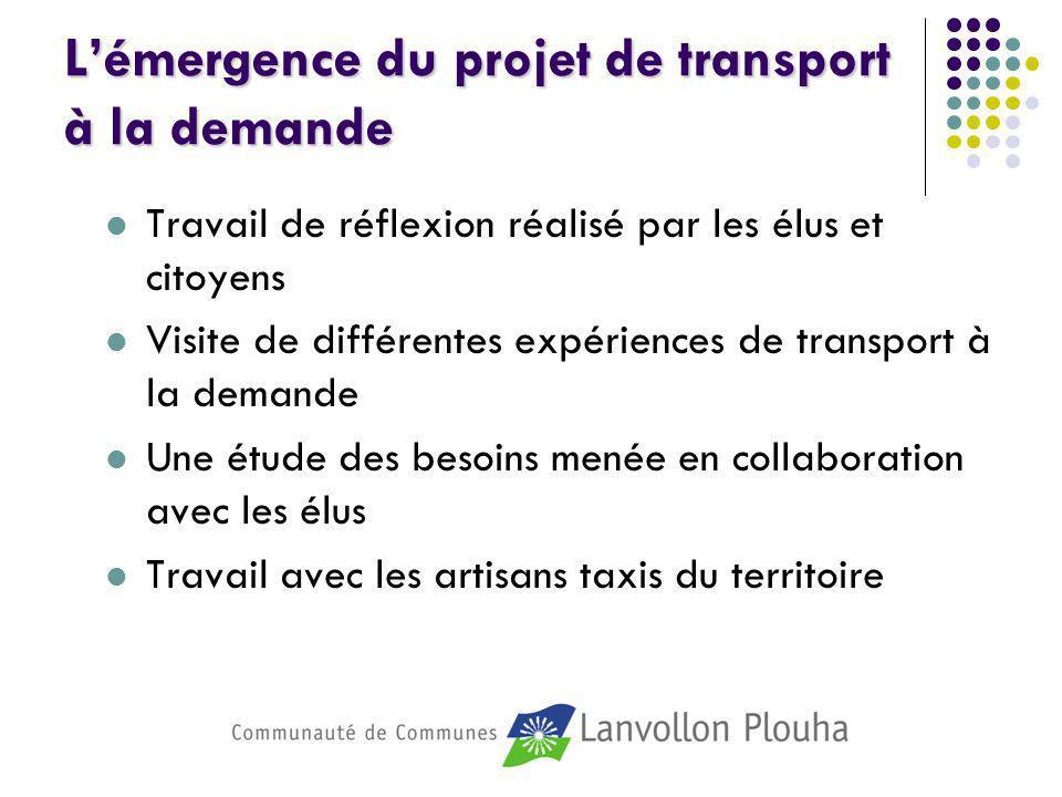 L'émergence du projet de transport à la demande