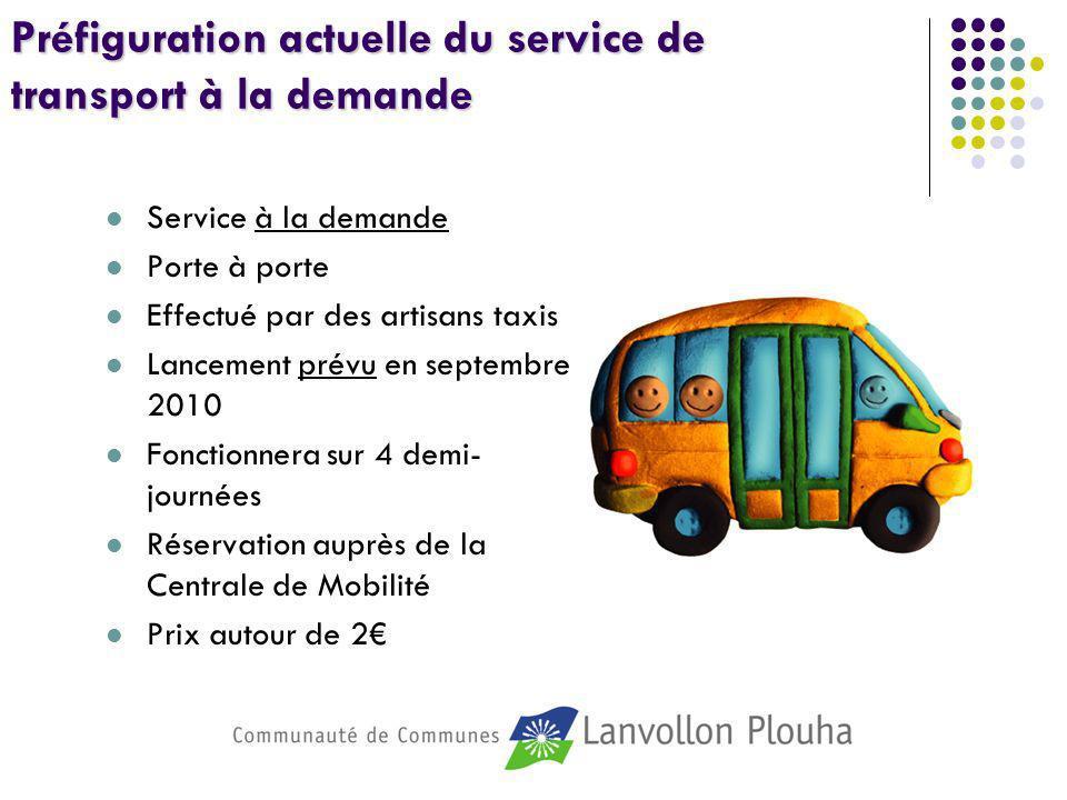 Préfiguration actuelle du service de transport à la demande