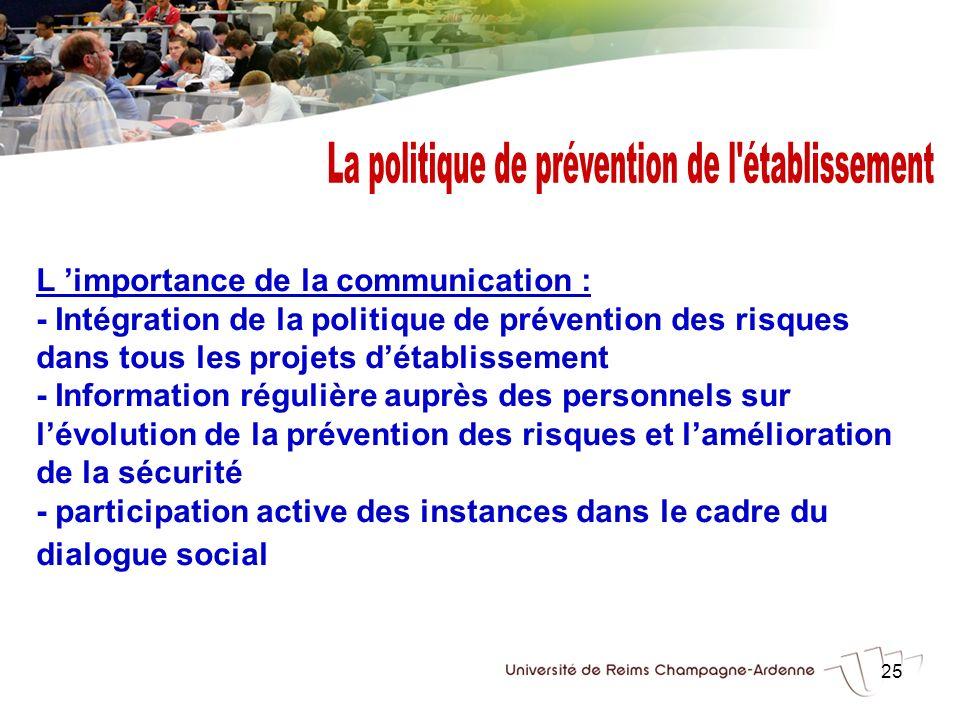 La politique de prévention de l établissement