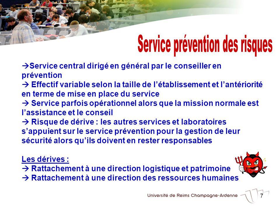 Service prévention des risques