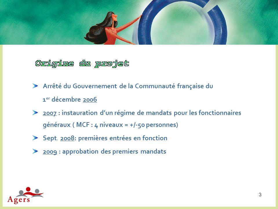 Arrêté du Gouvernement de la Communauté française du