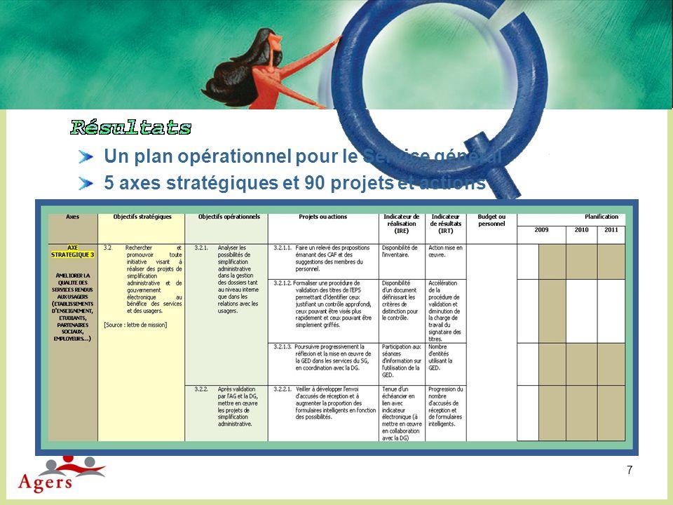 Un plan opérationnel pour le Service général