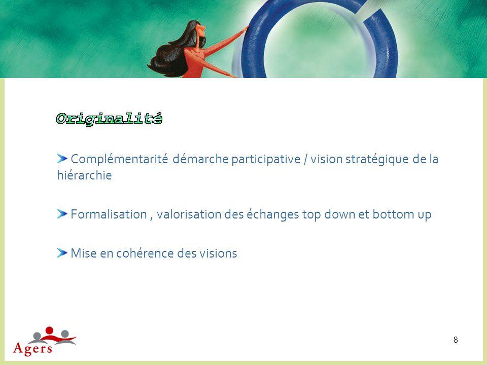 Complémentarité démarche participative / vision stratégique de la hiérarchie