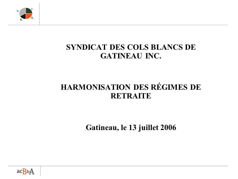 SYNDICAT DES COLS BLANCS DE GATINEAU INC.