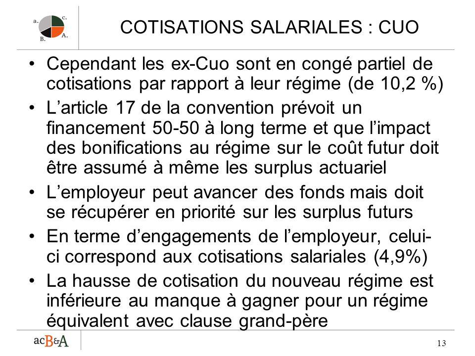 COTISATIONS SALARIALES : CUO