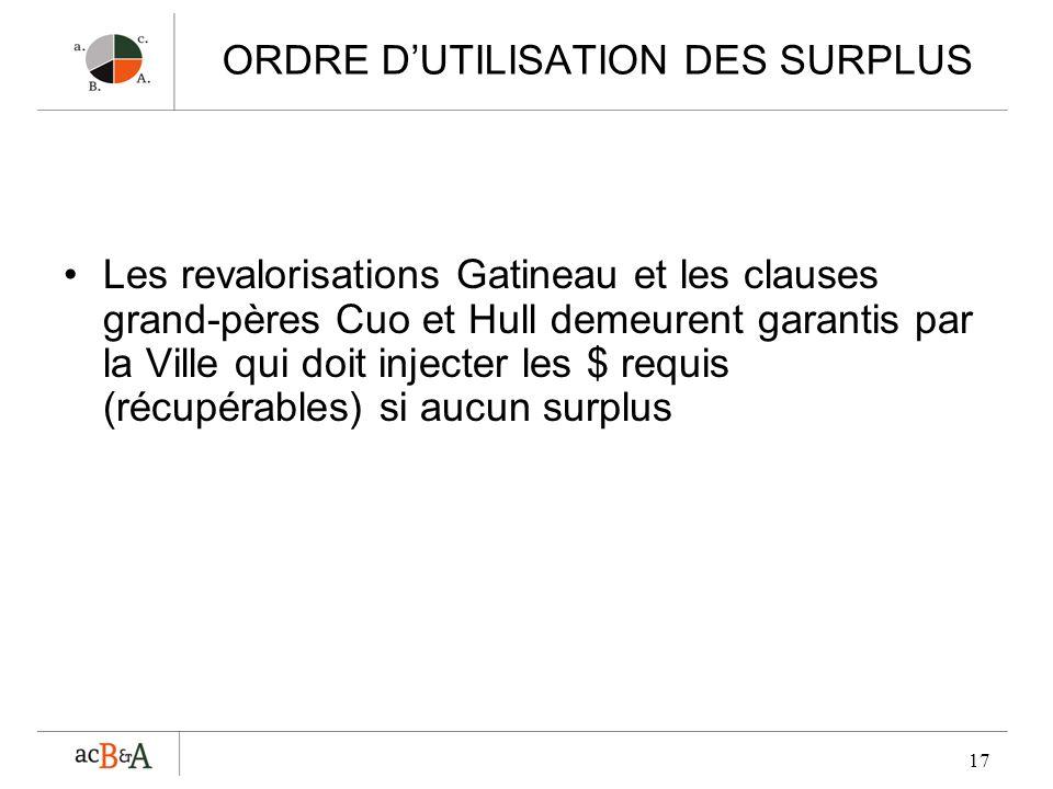 ORDRE D'UTILISATION DES SURPLUS