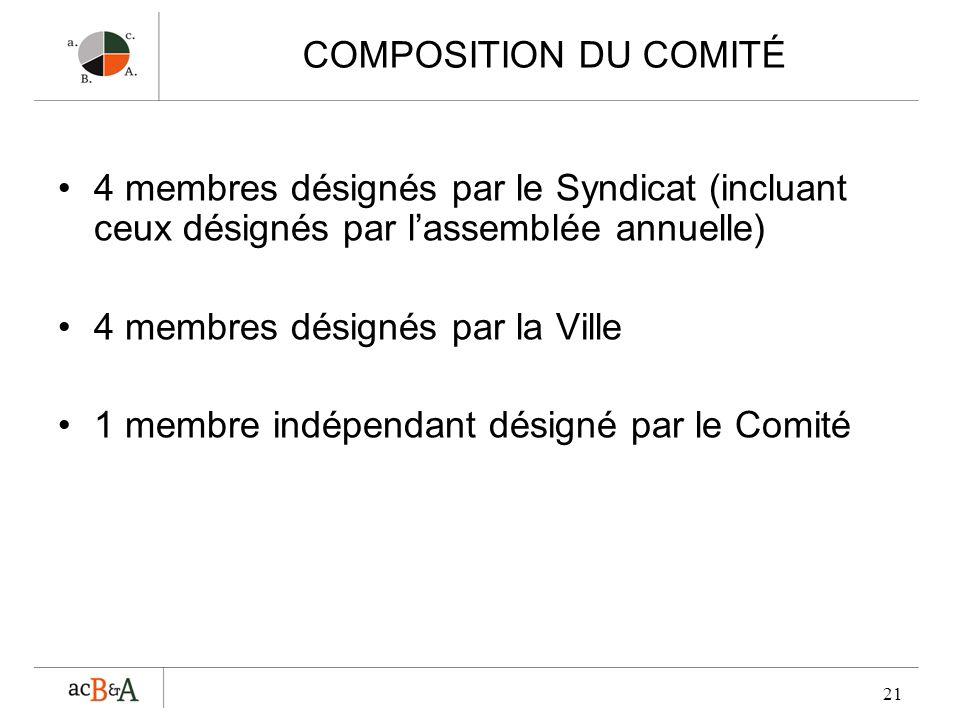 COMPOSITION DU COMITÉ 4 membres désignés par le Syndicat (incluant ceux désignés par l'assemblée annuelle)
