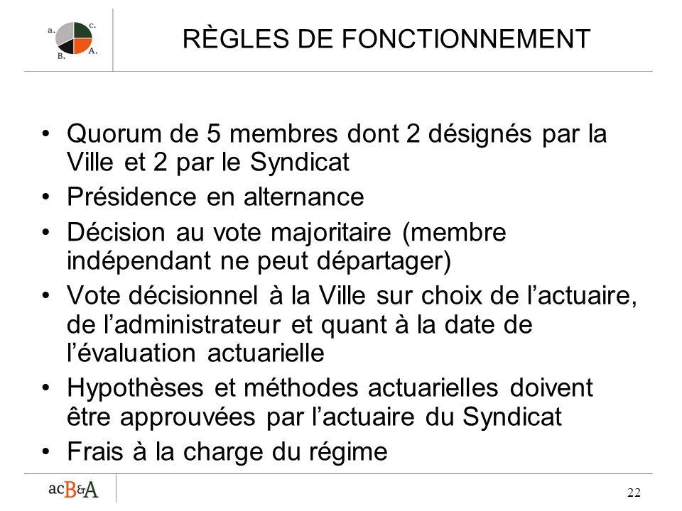 RÈGLES DE FONCTIONNEMENT