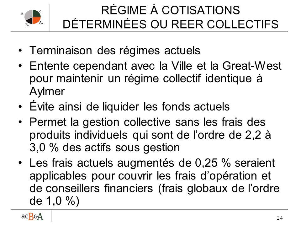 RÉGIME À COTISATIONS DÉTERMINÉES OU REER COLLECTIFS