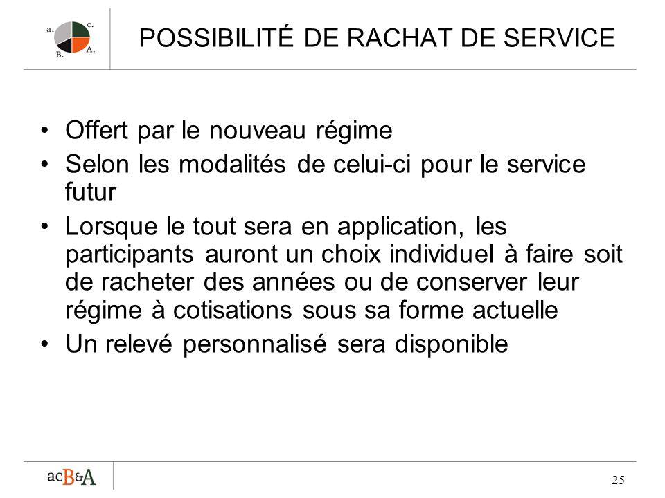 POSSIBILITÉ DE RACHAT DE SERVICE