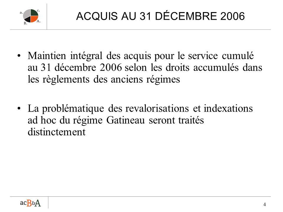 ACQUIS AU 31 DÉCEMBRE 2006