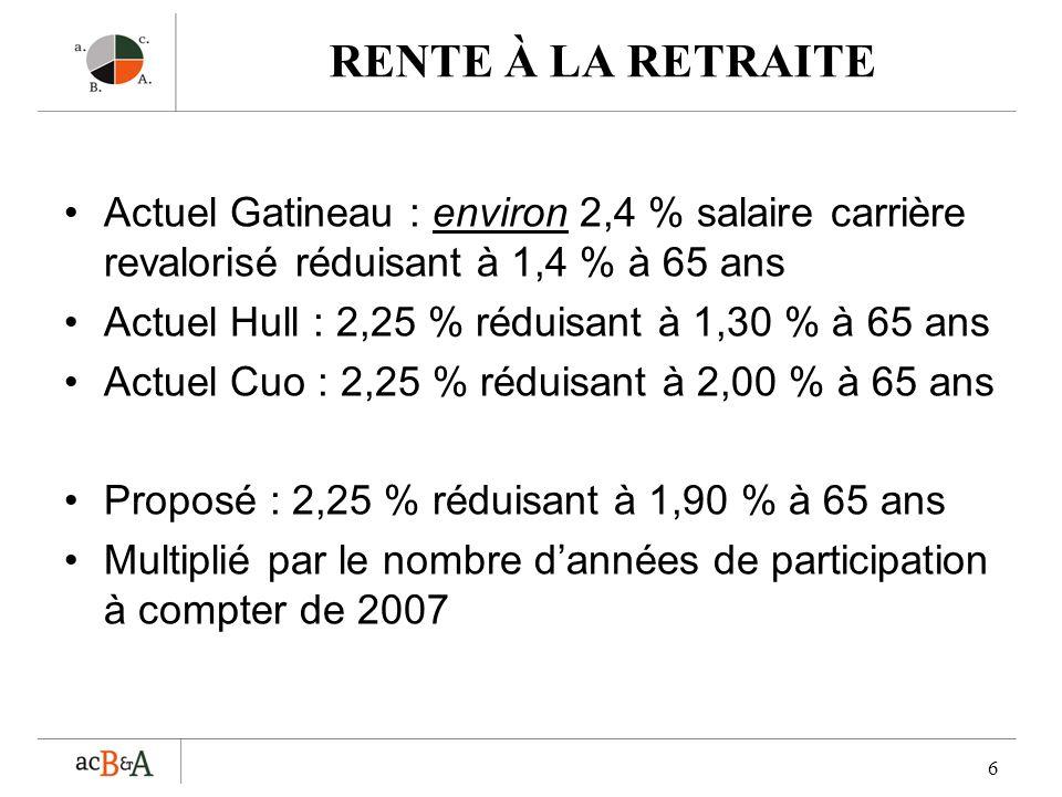 RENTE À LA RETRAITE Actuel Gatineau : environ 2,4 % salaire carrière revalorisé réduisant à 1,4 % à 65 ans.