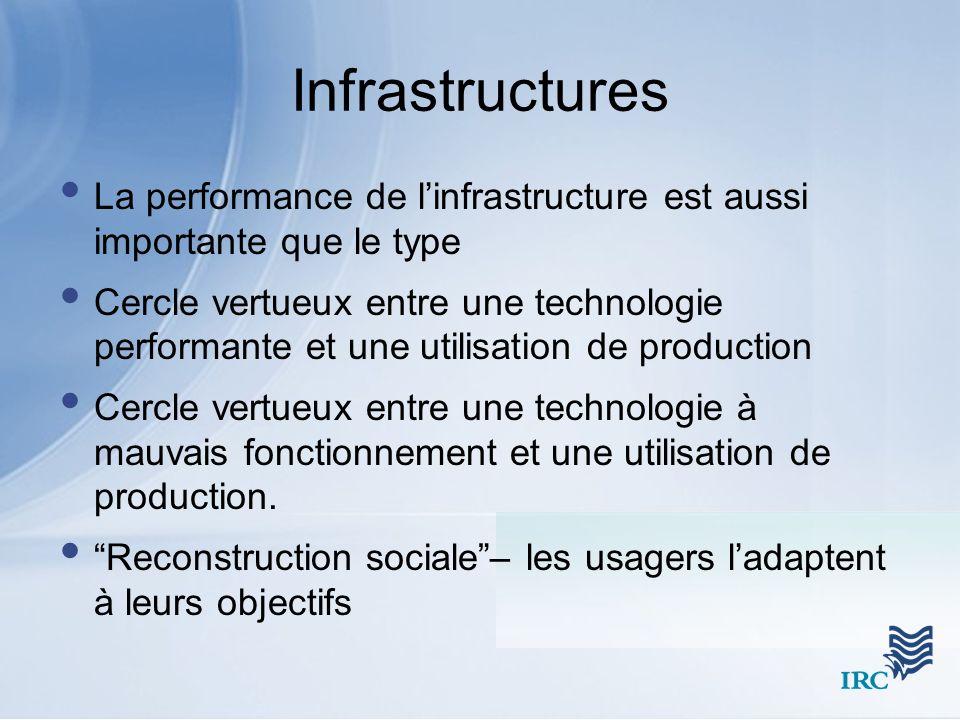 Infrastructures La performance de l'infrastructure est aussi importante que le type.