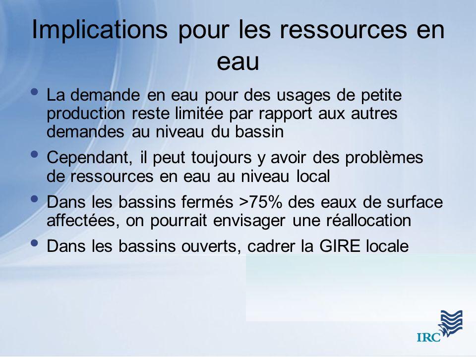Implications pour les ressources en eau