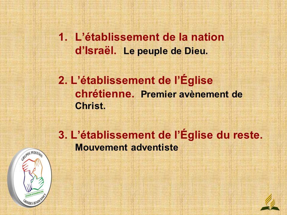 L'établissement de la nation d'Israël. Le peuple de Dieu.