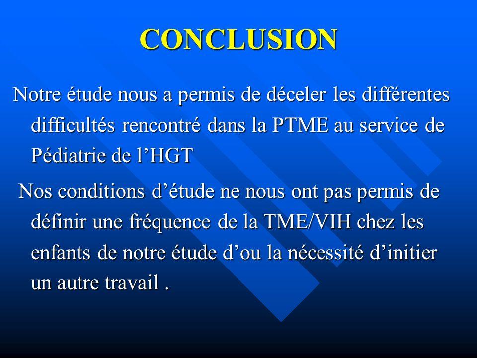 CONCLUSION Notre étude nous a permis de déceler les différentes difficultés rencontré dans la PTME au service de Pédiatrie de l'HGT.