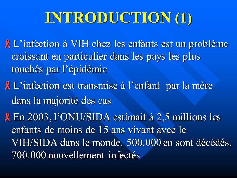 INTRODUCTION (1) L'infection à VIH chez les enfants est un problème croissant en particulier dans les pays les plus touchés par l'épidémie.