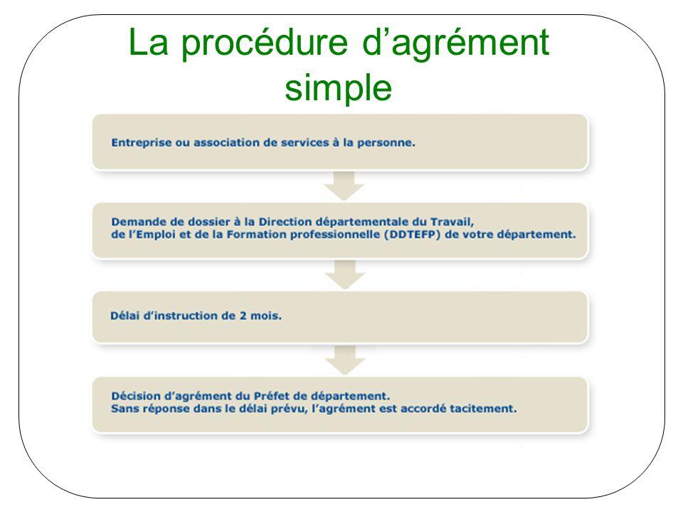 La procédure d'agrément simple
