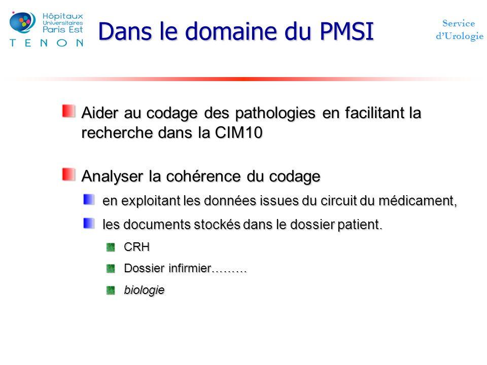 Dans le domaine du PMSI Aider au codage des pathologies en facilitant la recherche dans la CIM10. Analyser la cohérence du codage.