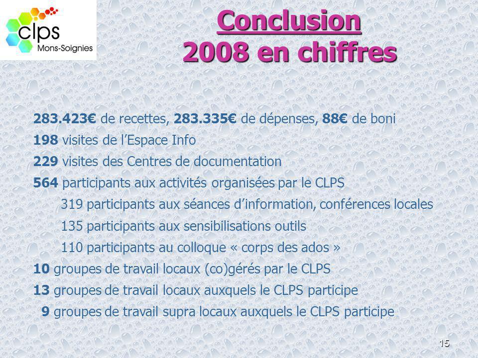 Conclusion 2008 en chiffres