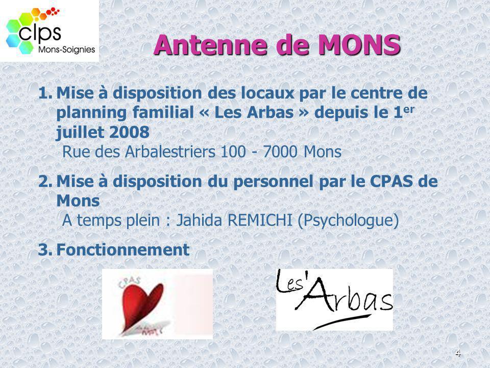 Antenne de MONS Mise à disposition des locaux par le centre de planning familial « Les Arbas » depuis le 1er juillet 2008.