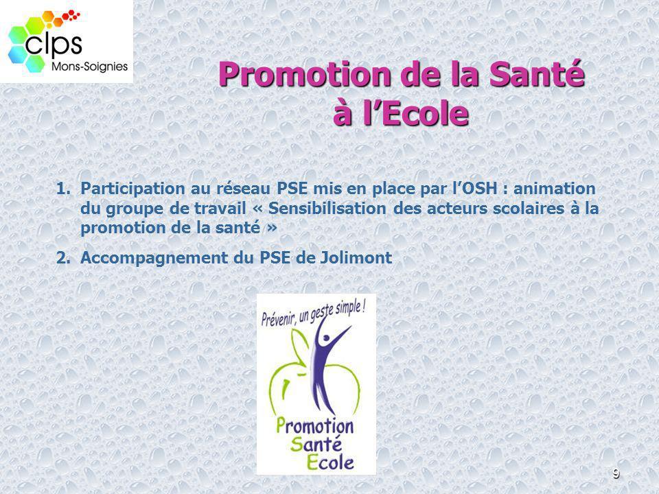 Promotion de la Santé à l'Ecole