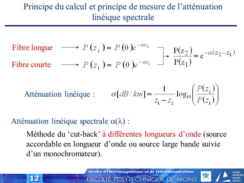 Principe du calcul et principe de mesure de l'atténuation linéique spectrale