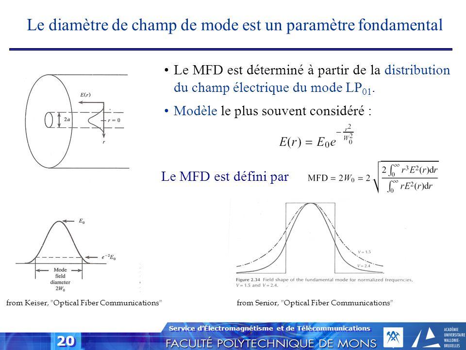 Le diamètre de champ de mode est un paramètre fondamental