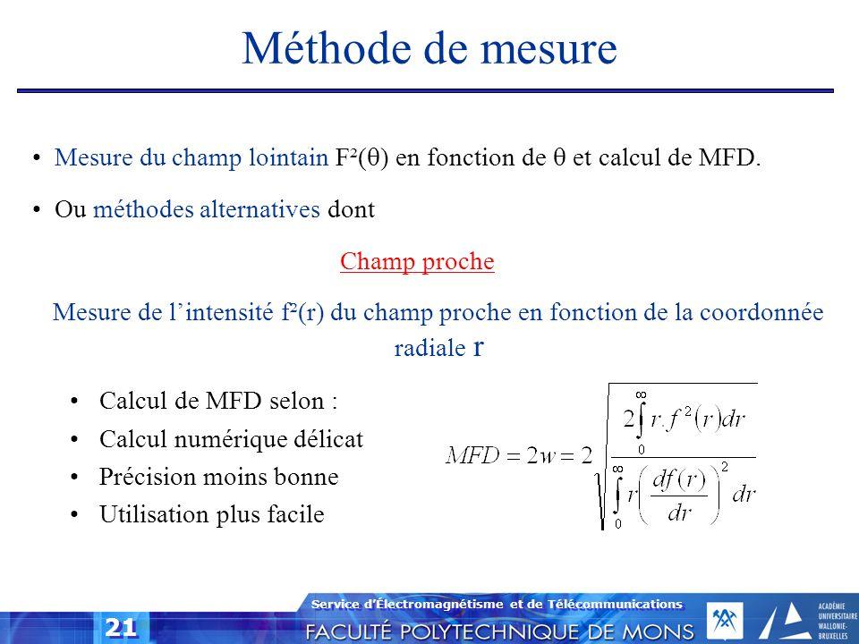 Méthode de mesure Mesure du champ lointain F²(q) en fonction de q et calcul de MFD. Ou méthodes alternatives dont.