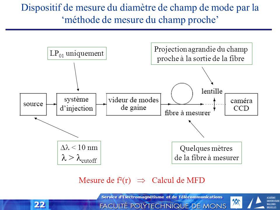 Dispositif de mesure du diamètre de champ de mode par la 'méthode de mesure du champ proche'